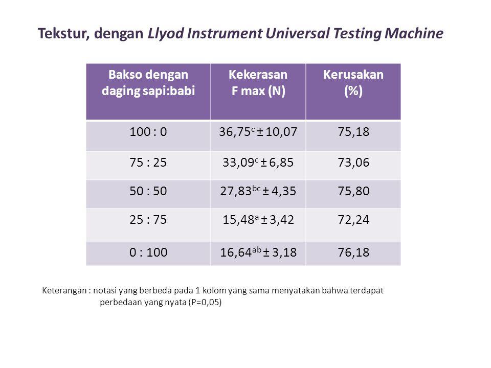 Tekstur, dengan Llyod Instrument Universal Testing Machine