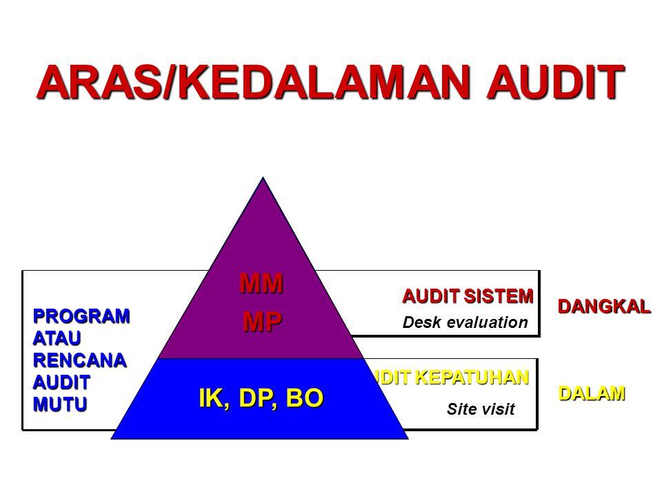 ARAS/KEDALAMAN AUDIT MM MP IK, DP, BO AUDIT SISTEM DANGKAL