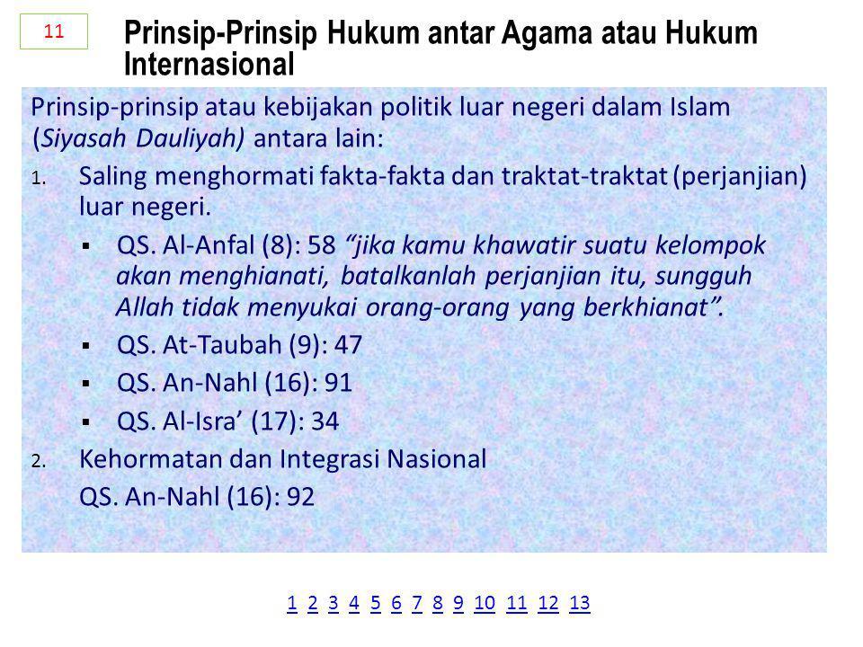 Prinsip-Prinsip Hukum antar Agama atau Hukum Internasional