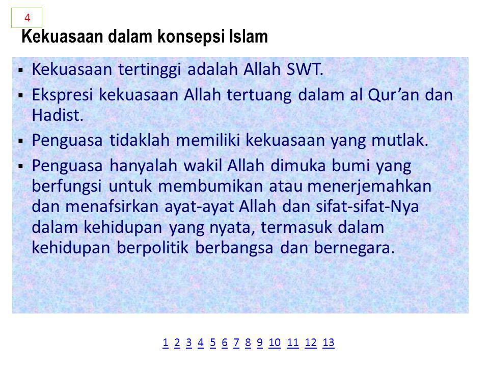 Kekuasaan dalam konsepsi Islam