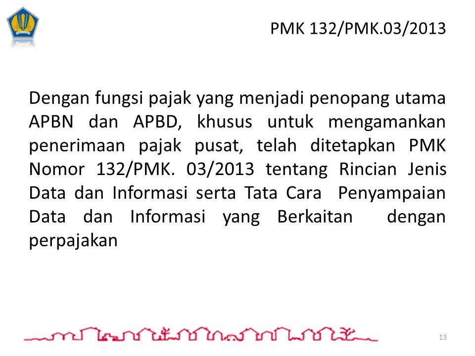 PMK 132/PMK.03/2013
