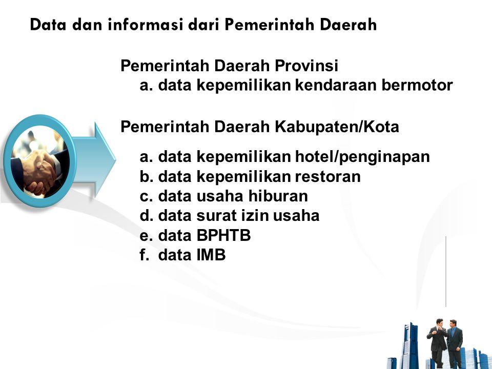 Data dan informasi dari Pemerintah Daerah