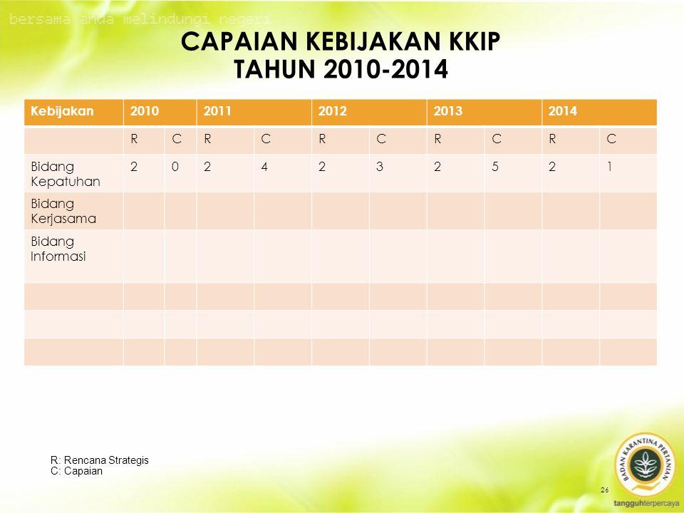 CAPAIAN KEBIJAKAN KKIP TAHUN 2010-2014