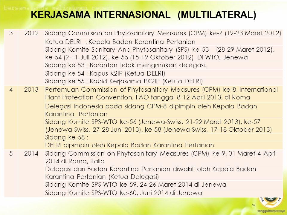 KERJASAMA INTERNASIONAL (MULTILATERAL)