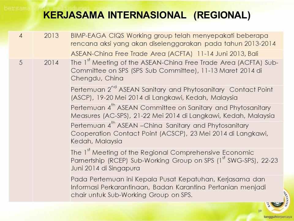 KERJASAMA INTERNASIONAL (REGIONAL)