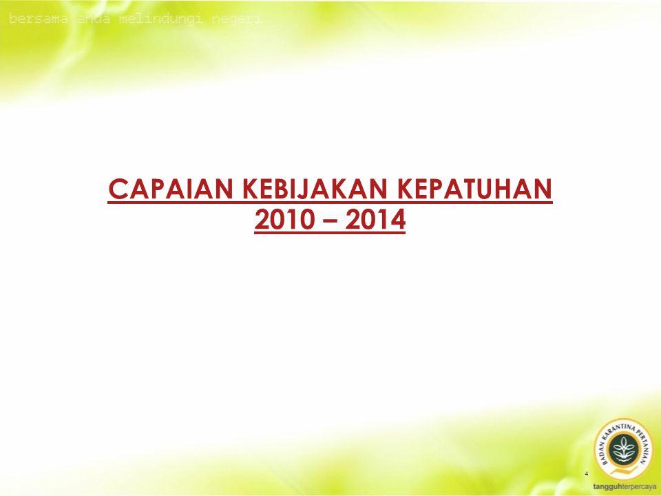 CAPAIAN KEBIJAKAN KEPATUHAN 2010 – 2014
