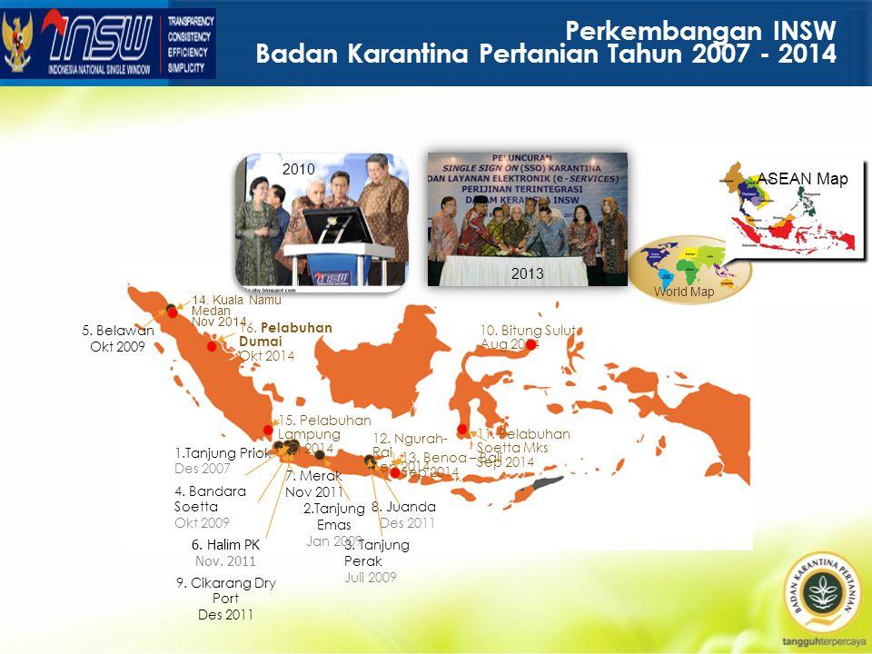 Perkembangan INSW Badan Karantina Pertanian Tahun 2007 - 2014