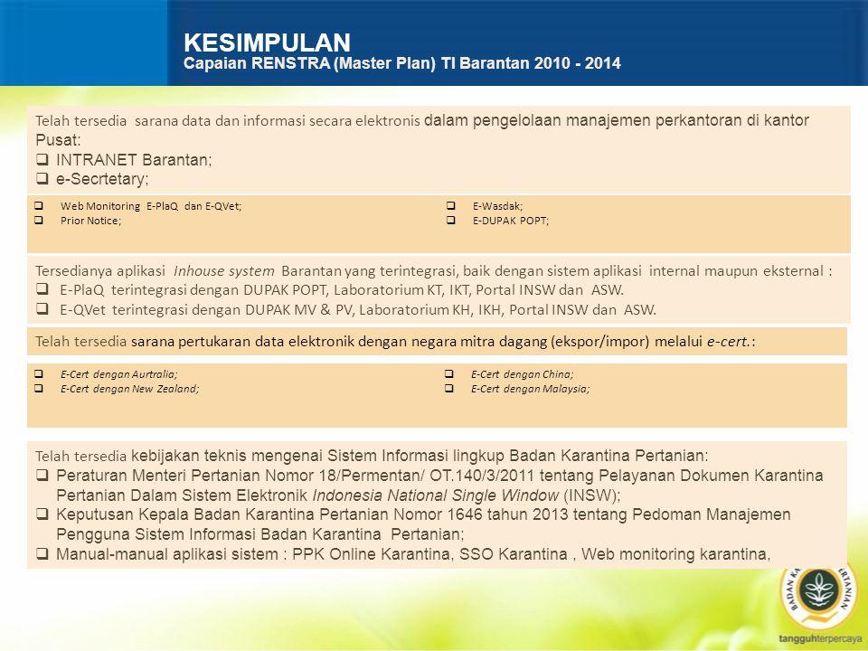 KESIMPULAN Capaian RENSTRA (Master Plan) TI Barantan 2010 - 2014