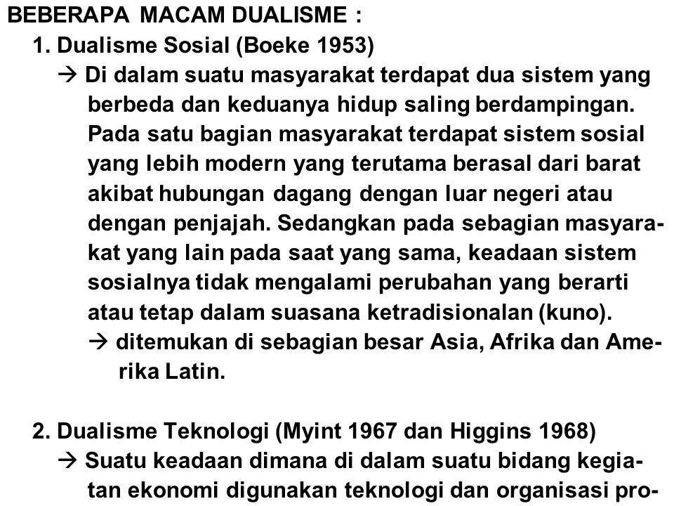 BEBERAPA MACAM DUALISME :