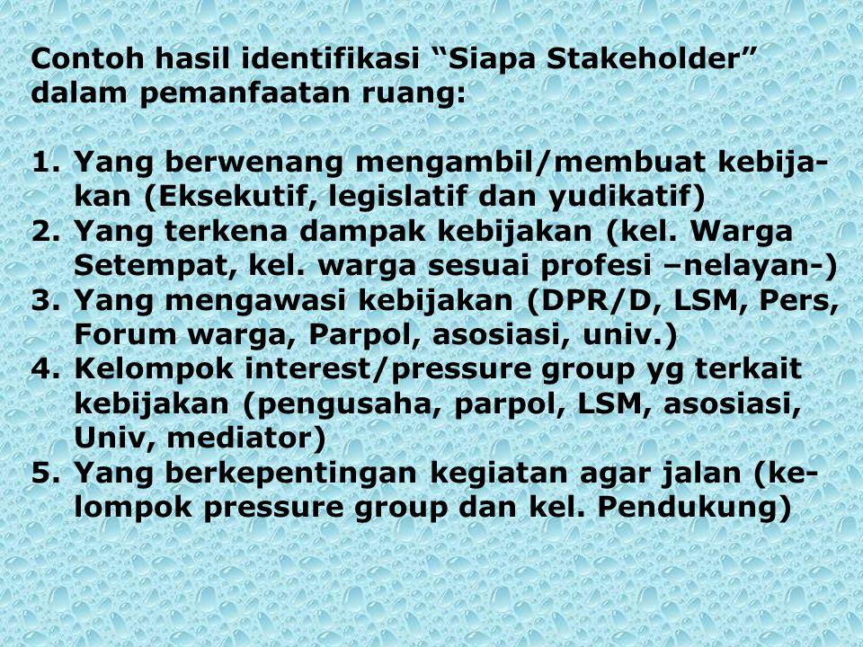 Contoh hasil identifikasi Siapa Stakeholder