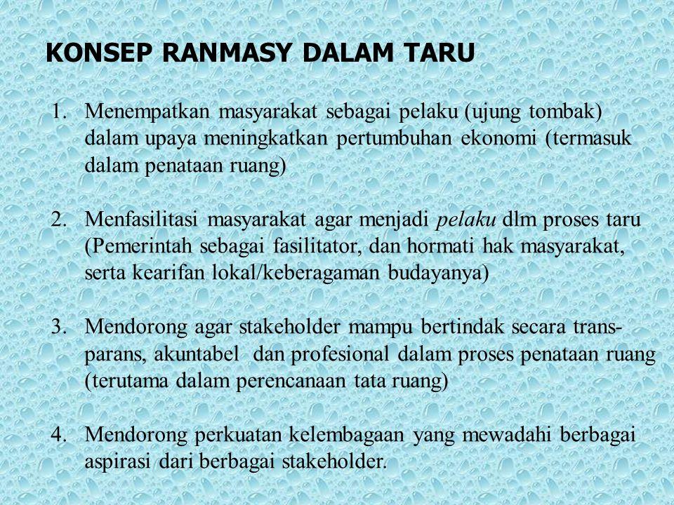 KONSEP RANMASY DALAM TARU