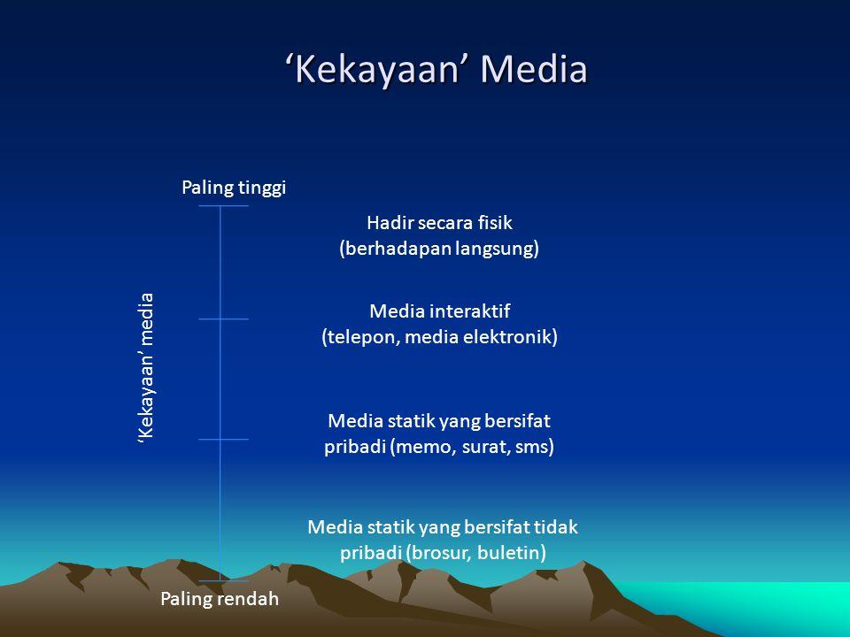 'Kekayaan' Media Paling tinggi