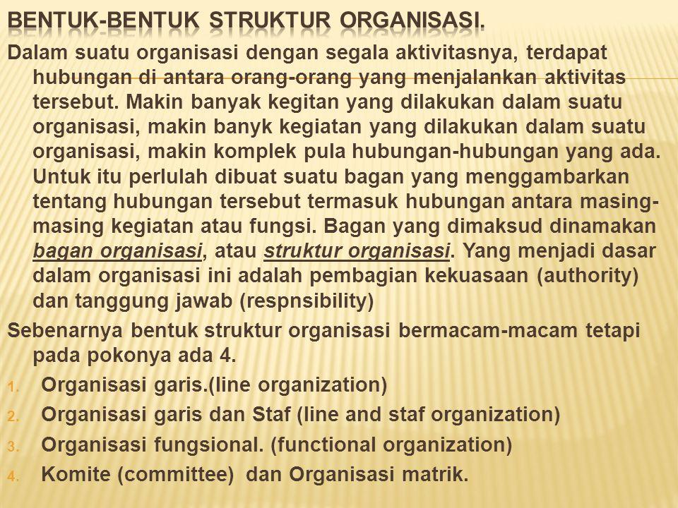 Bentuk-bentuk Struktur Organisasi.