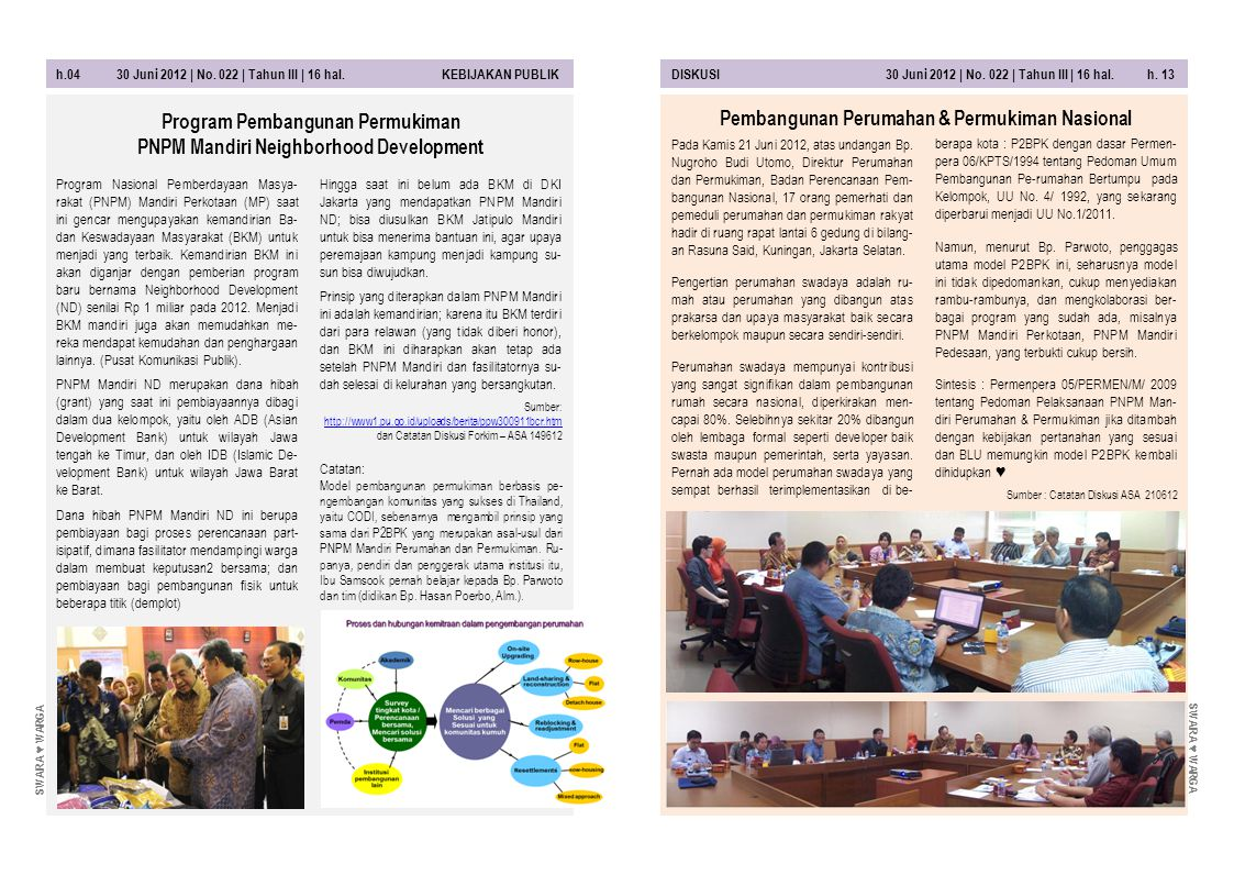 Program Pembangunan Permukiman PNPM Mandiri Neighborhood Development