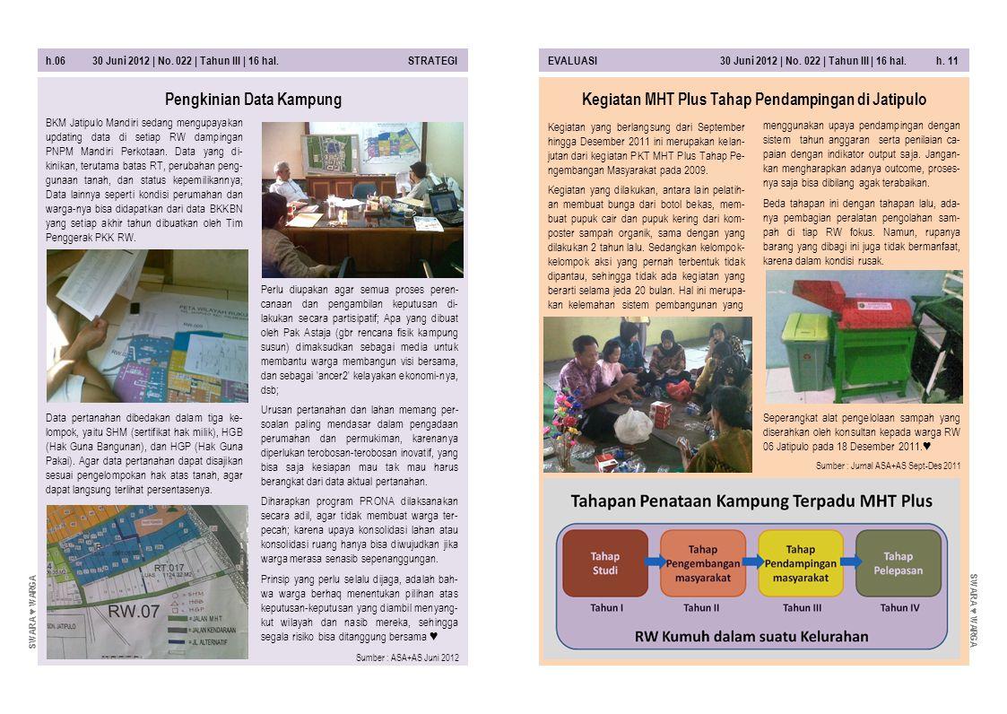 Pengkinian Data Kampung
