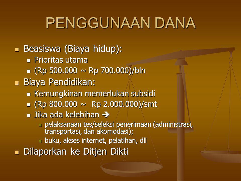 PENGGUNAAN DANA Beasiswa (Biaya hidup): Biaya Pendidikan: