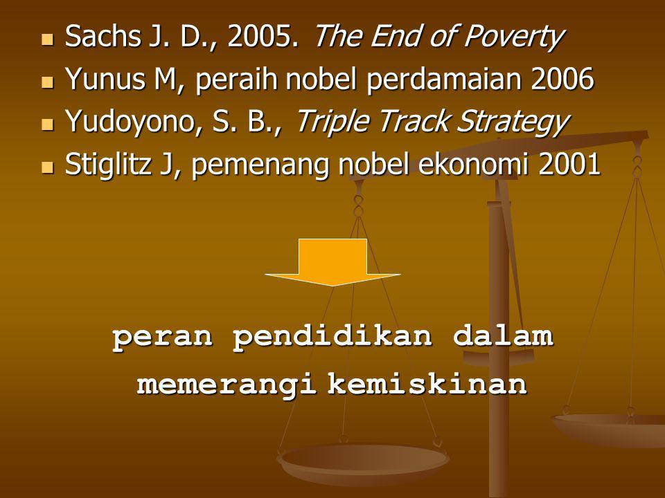 peran pendidikan dalam