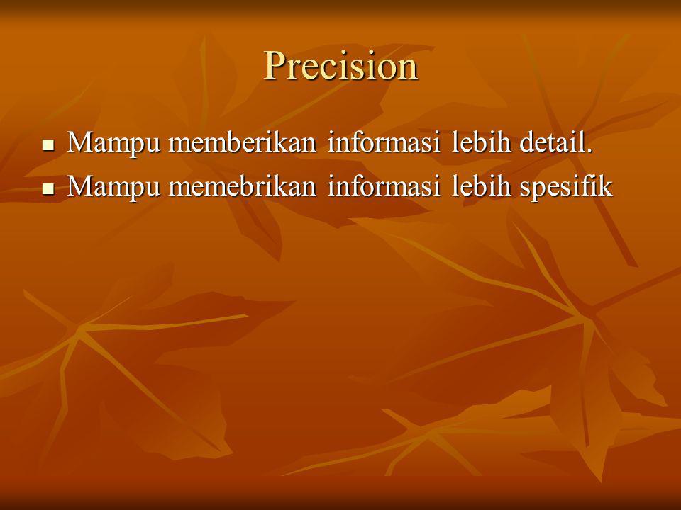 Precision Mampu memberikan informasi lebih detail.