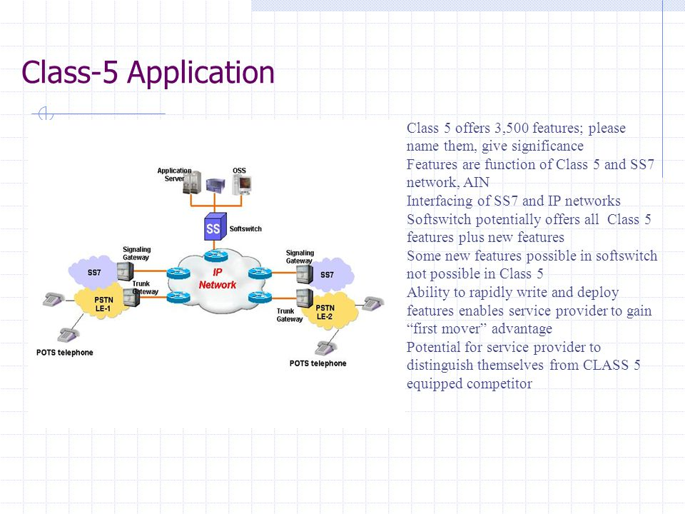 Class-5 Application Class 5 offers 3,500 features; please name them, give significance. Features are function of Class 5 and SS7 network, AIN.