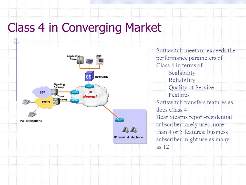 Class 4 in Converging Market