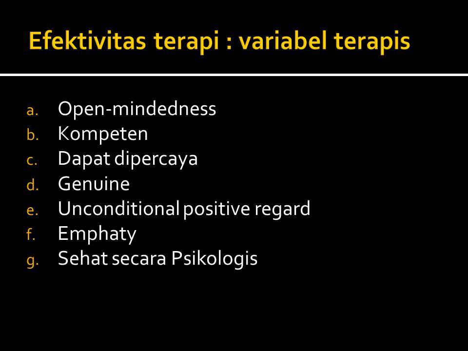 Efektivitas terapi : variabel terapis