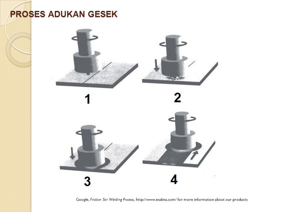 PROSES ADUKAN GESEK Google, Friction Stir Welding Process, http://www.esabna.com/ for more information about our products.