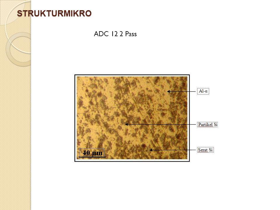 STRUKTURMIKRO ADC 12 2 Pass