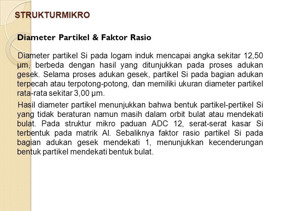 Diameter Partikel & Faktor Rasio