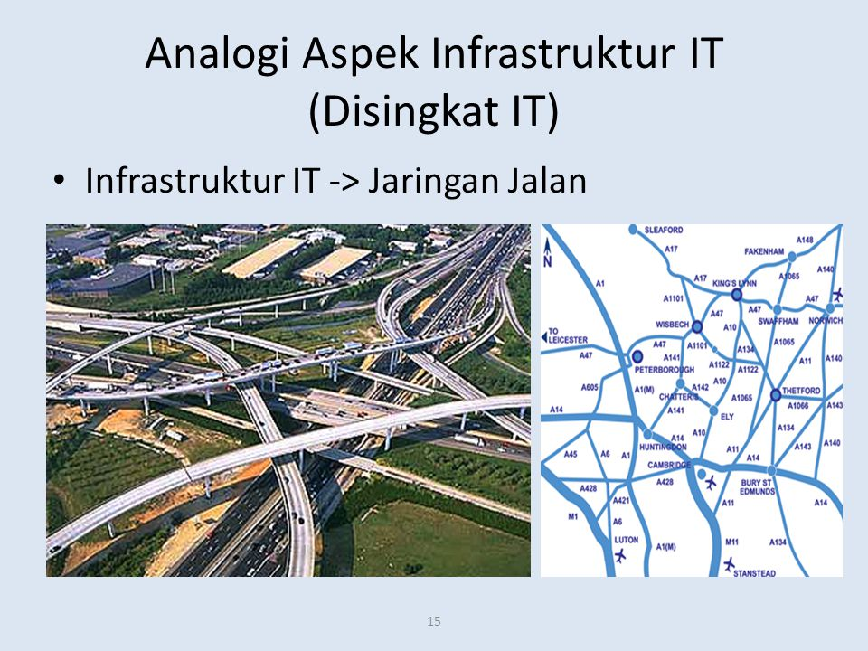 Analogi Aspek Infrastruktur IT (Disingkat IT)