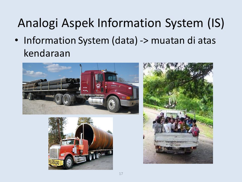 Analogi Aspek Information System (IS)