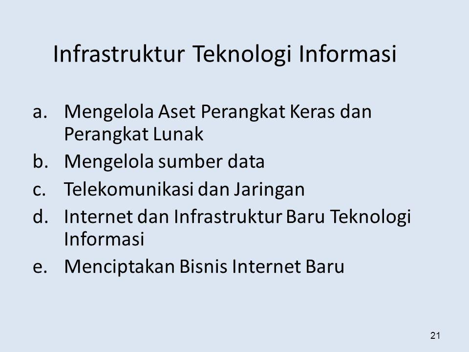 Infrastruktur Teknologi Informasi