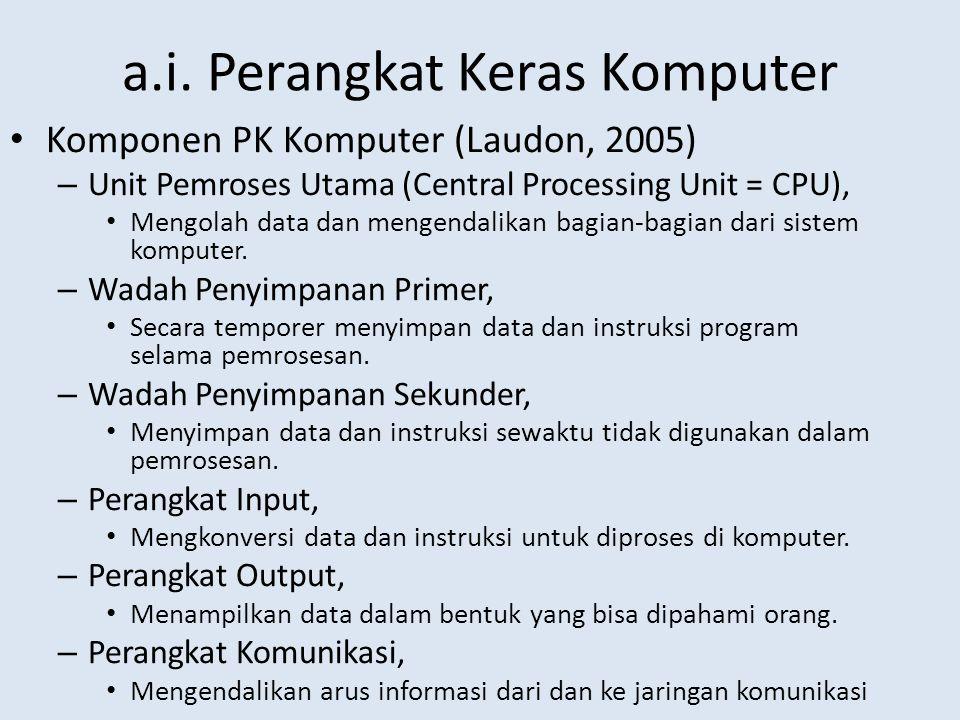 a.i. Perangkat Keras Komputer