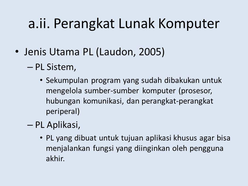 a.ii. Perangkat Lunak Komputer