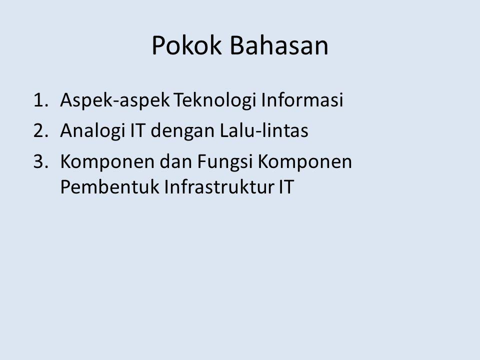Pokok Bahasan Aspek-aspek Teknologi Informasi
