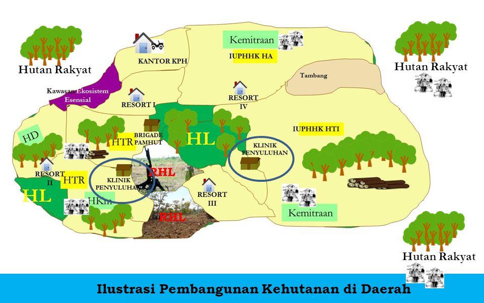 Ilustrasi Pembangunan Kehutanan di Daerah