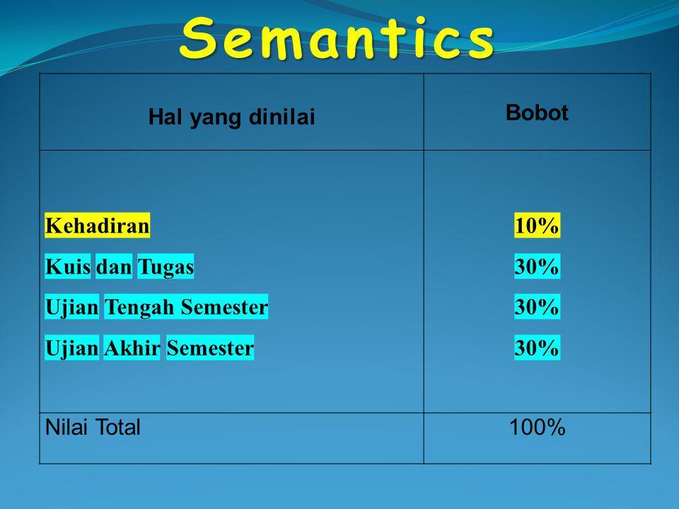 Semantics Hal yang dinilai Bobot Kehadiran Kuis dan Tugas