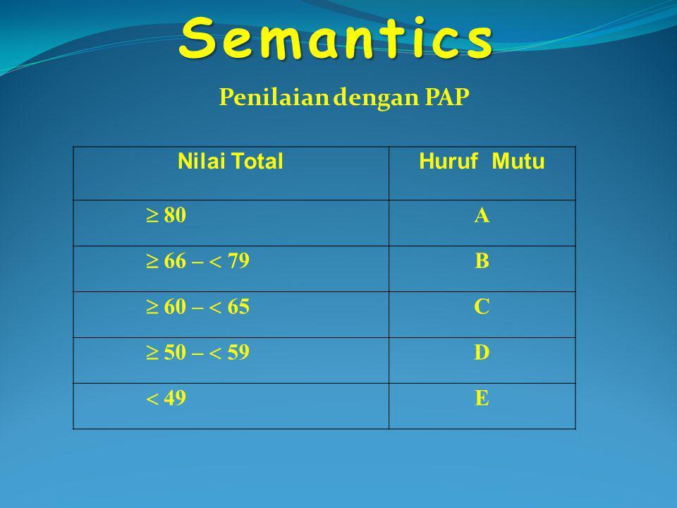 Semantics Penilaian dengan PAP Nilai Total Huruf Mutu  80 A