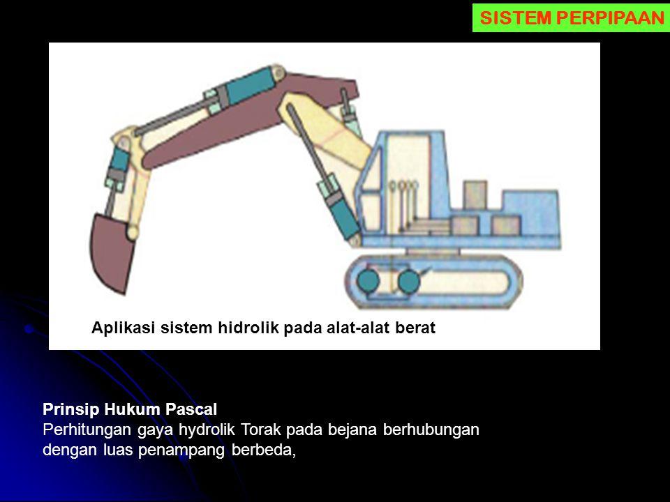 SISTEM PERPIPAAN Aplikasi sistem hidrolik pada alat-alat berat
