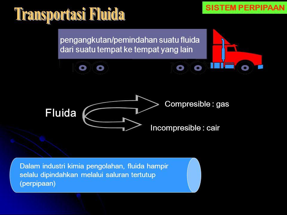 Transportasi Fluida Fluida SISTEM PERPIPAAN
