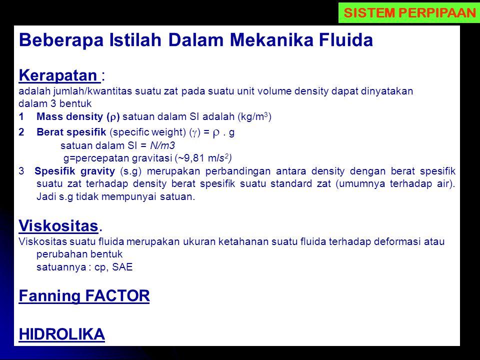 Beberapa Istilah Dalam Mekanika Fluida
