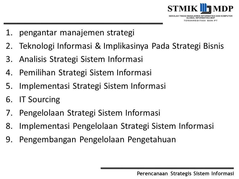 pengantar manajemen strategi