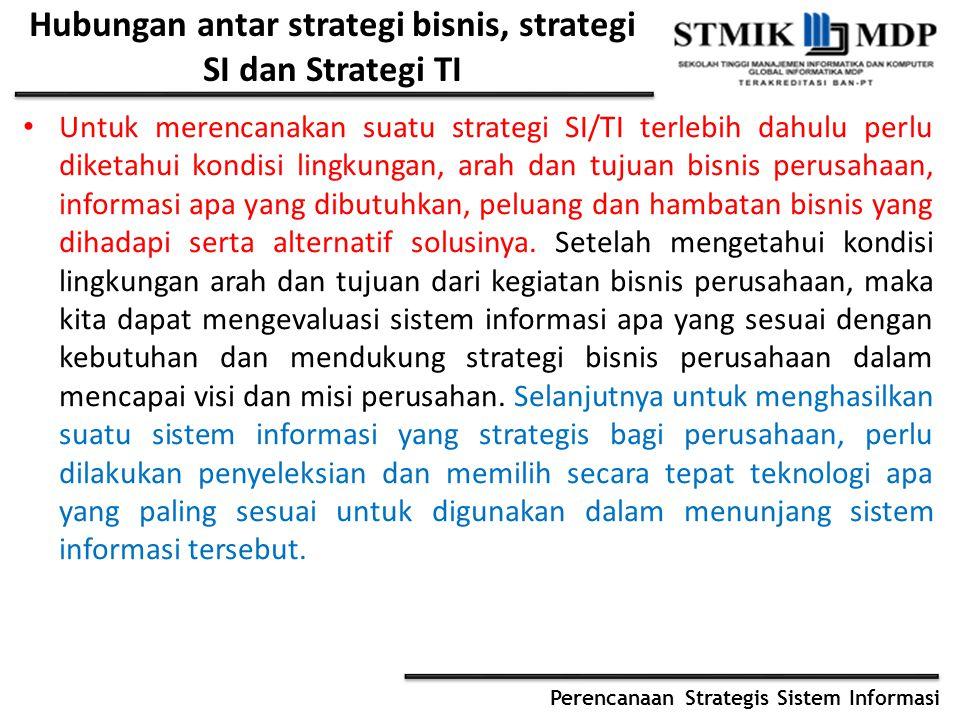 Hubungan antar strategi bisnis, strategi SI dan Strategi TI