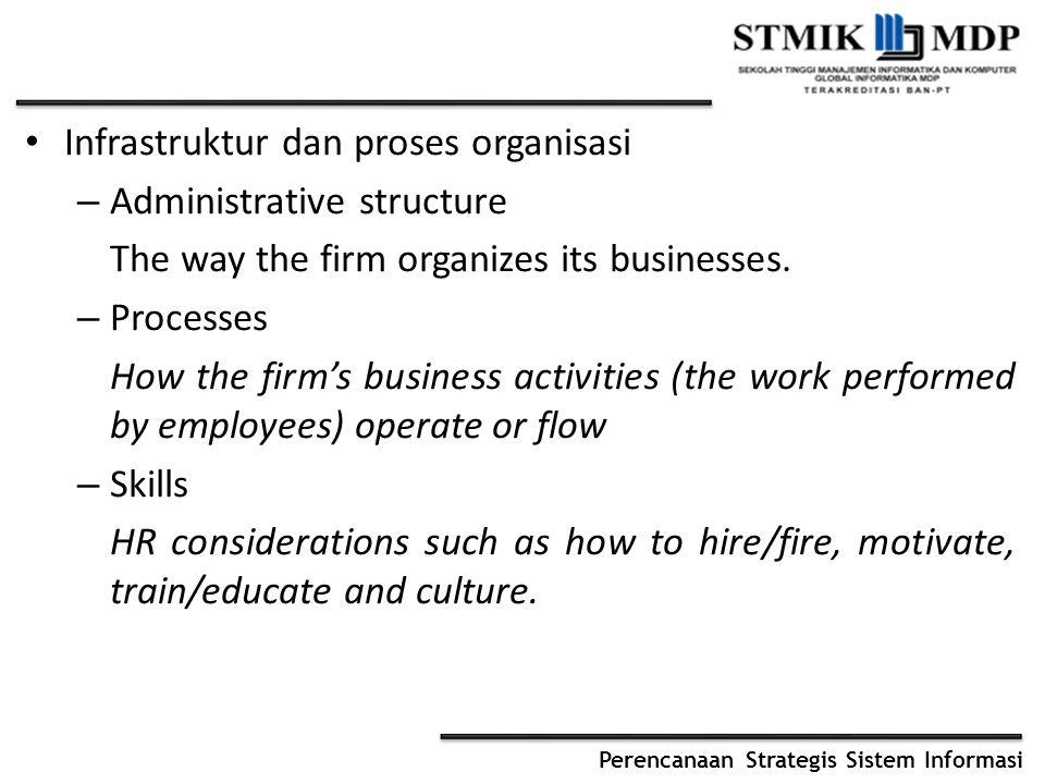 Infrastruktur dan proses organisasi