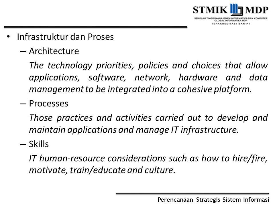 Infrastruktur dan Proses