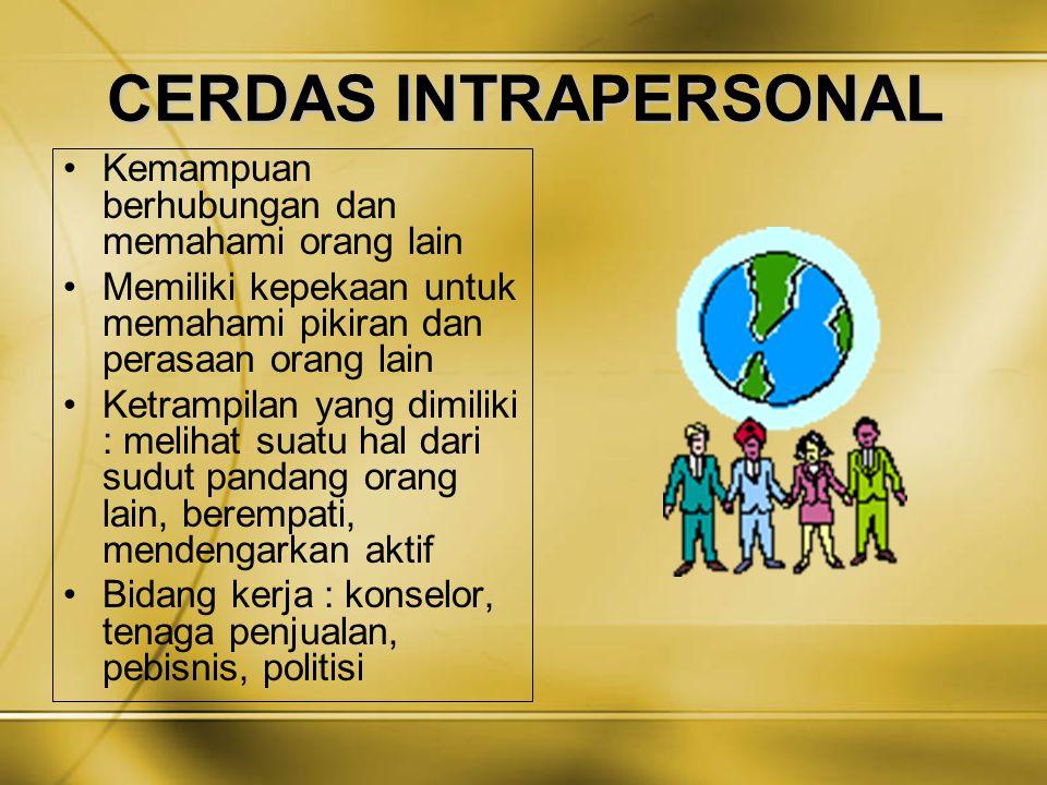 CERDAS INTRAPERSONAL Kemampuan berhubungan dan memahami orang lain