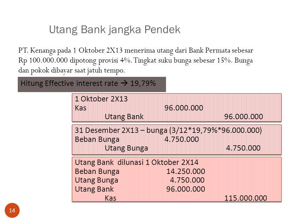 Utang Bank jangka Pendek