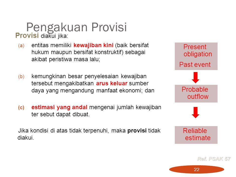 Pengakuan Provisi Provisi diakui jika: Present obligation Past event
