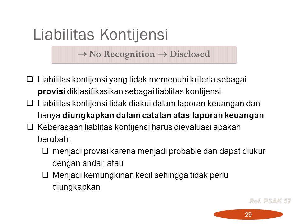 Liabilitas Kontijensi