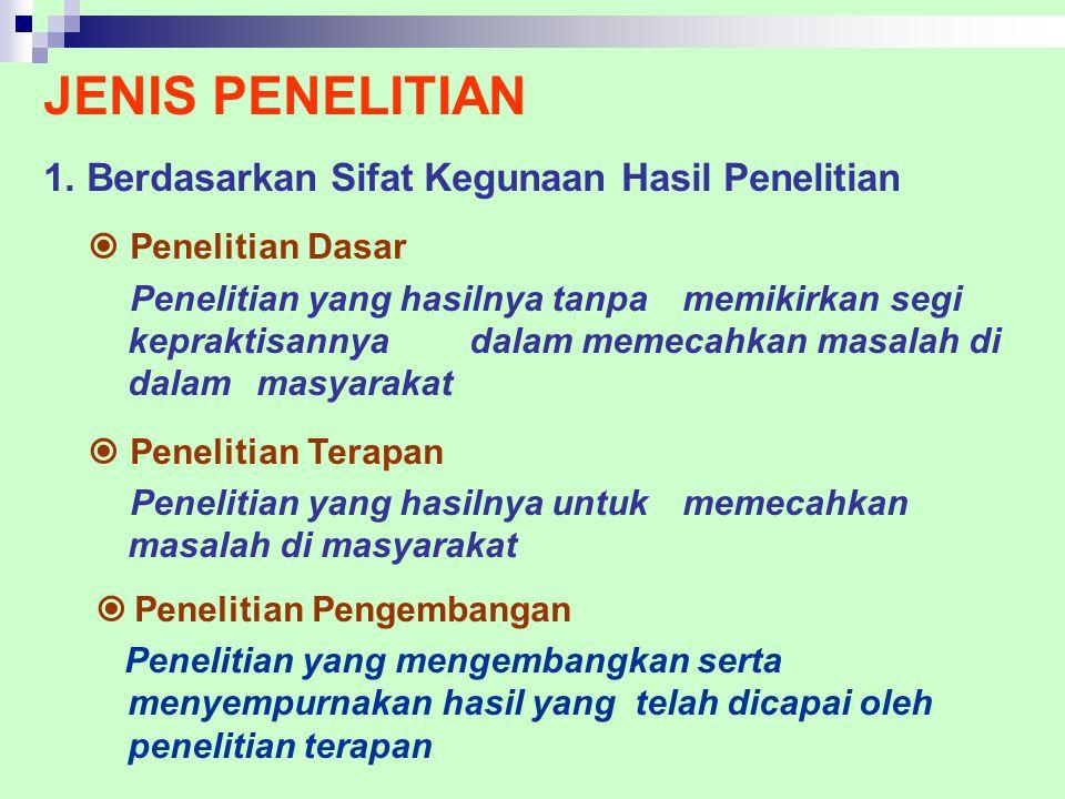 JENIS PENELITIAN 1. Berdasarkan Sifat Kegunaan Hasil Penelitian