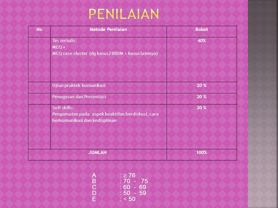 penilaian A : ≥ 76 B : 70 - 75 C : 60 - 69 D : 50 - 59 E : < 50 No